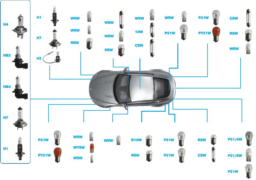 Подобрать лампы по автомобилю